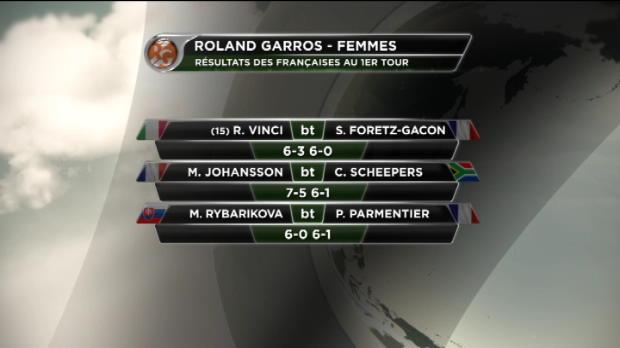 Vid�o - Roland-Garros - Johansson sauve l'honneur